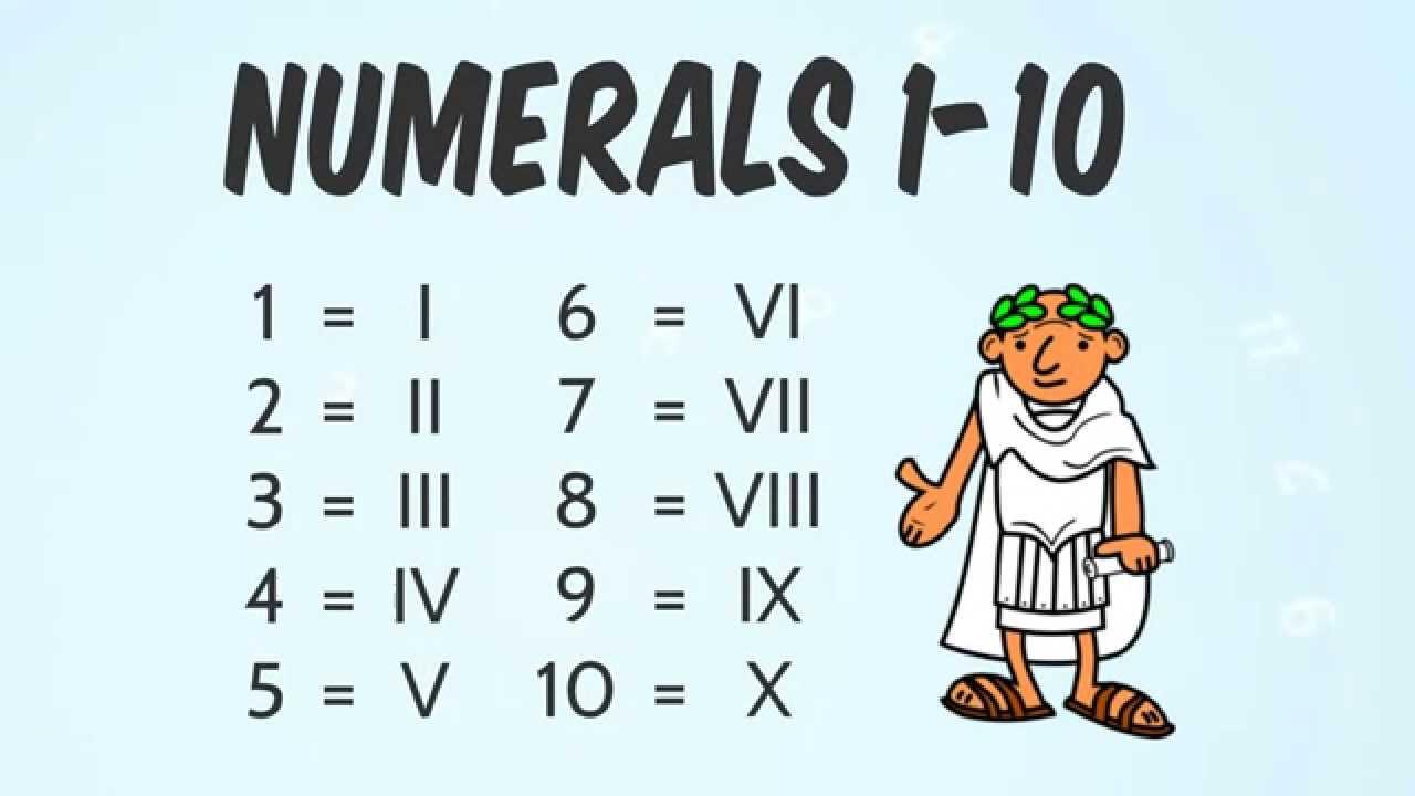 números romanos de 1 a 10
