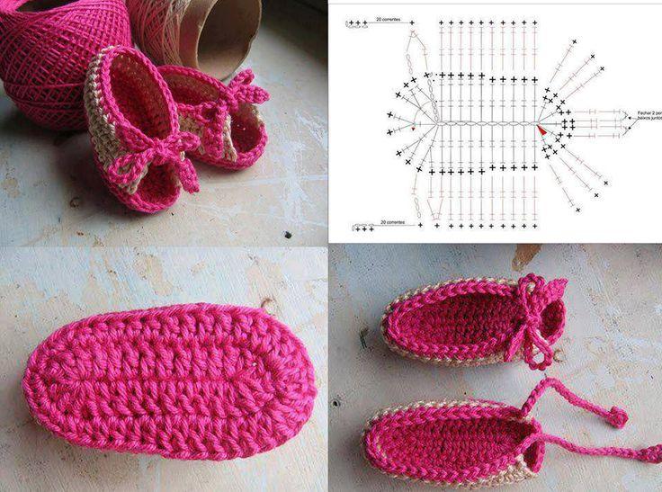 Sandálias de Crochê infantil com Gráfico: Passo a passo