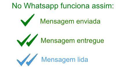 Como ficar invisível no Whatsapp
